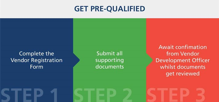 NOMAC, Vendor Registration, Get Pre Qualified